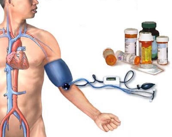 hipertenzijai gydyti